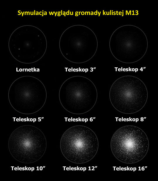 Differenze tra Aperture dei telescopi